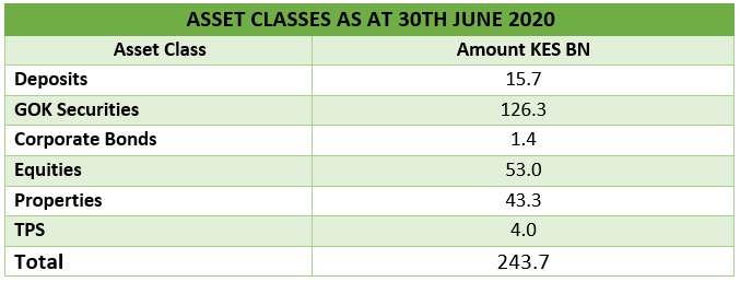 asset_classes