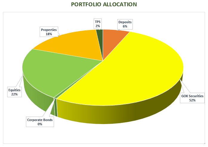 portfolio_allocation